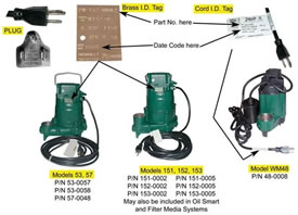 Pump Replacements: Septic Tank Pumps