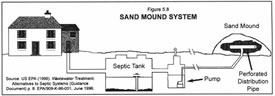 Pump Replacements: Sandmound Pump Placement
